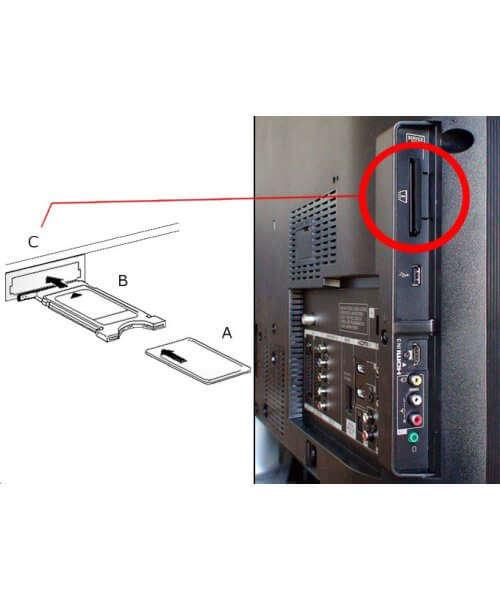 Что такое cam модуль, преимущества использования и как установить cam модуль