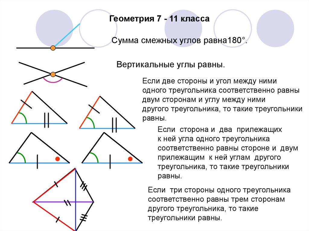 Перпендикулярные прямые