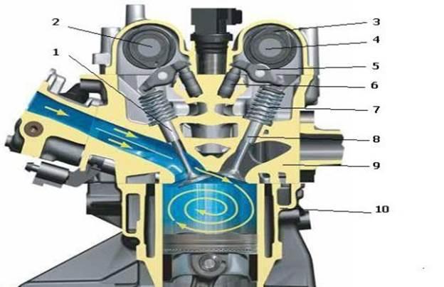 Стучат гидрокомпенсаторы на горячую и на холодную: причины, последствия