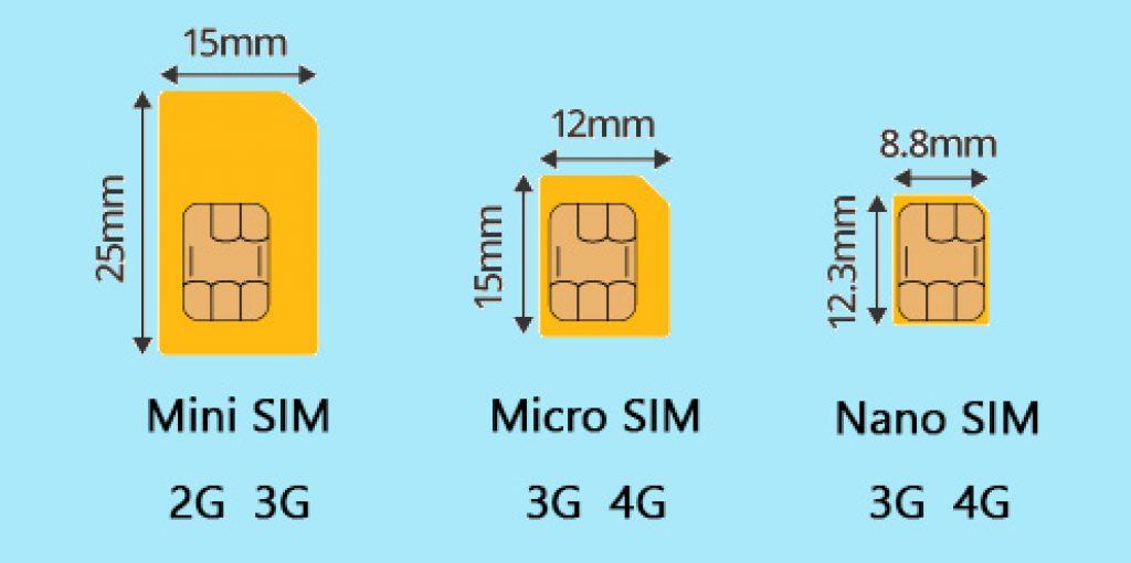 Нано-сим-карта: что это такое, как выглядит, размеры тарифкин.ру нано-сим-карта: что это такое, как выглядит, размеры