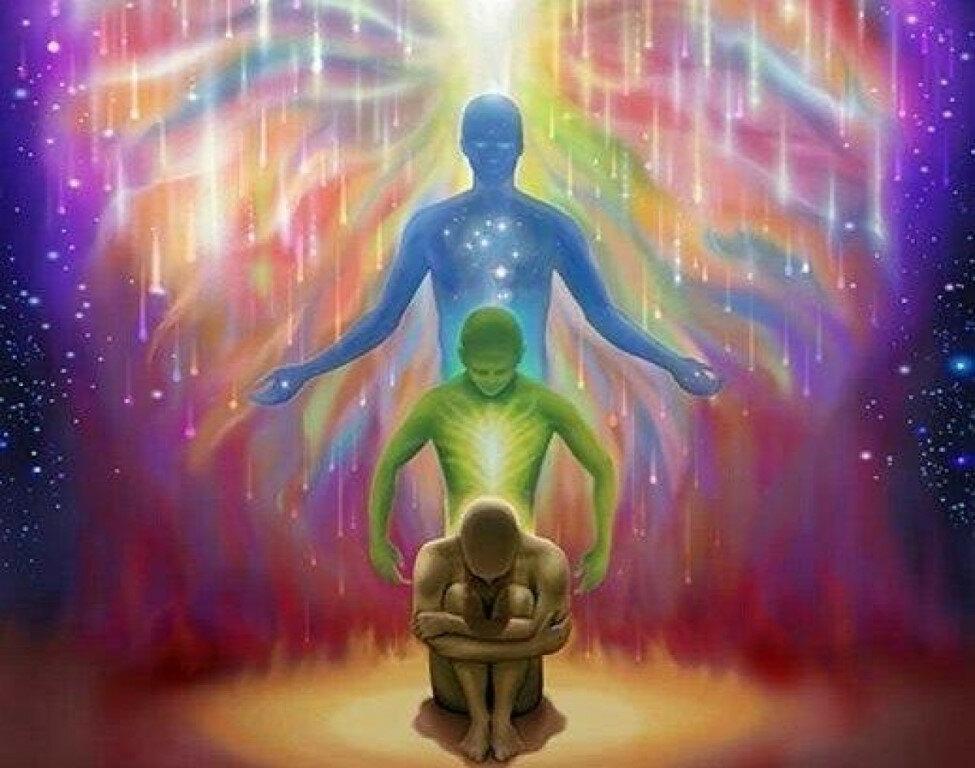Духовность — что это такое