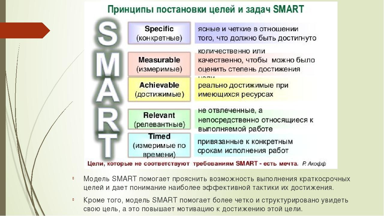 Smart(смарт) - технология постановки целей с примерами