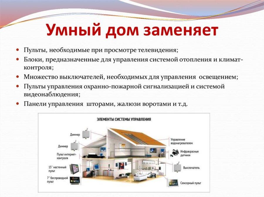 Понятие о доме