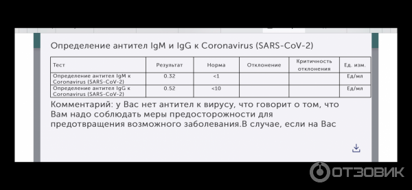 Тест на антитела к коронавирусу — где можно сдать платно и бесплатно