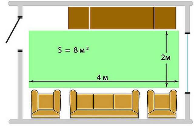 Погонный метр это сколько? что такое погонный метр