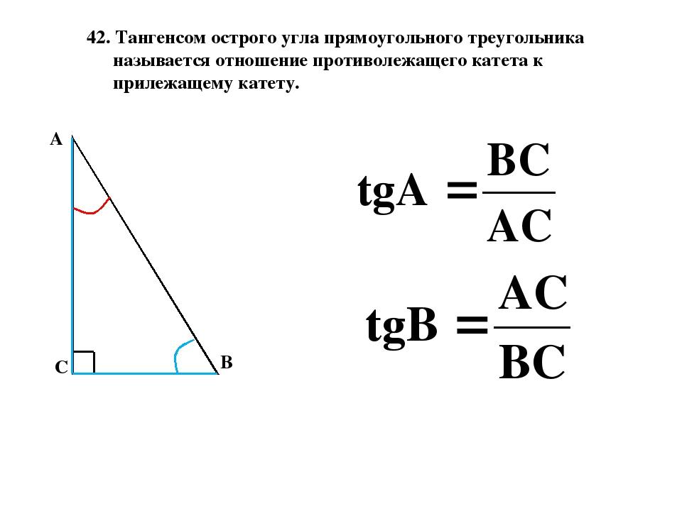 Таблица тангенсов.