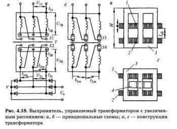 Назначение и нюансы изготовления диодного моста в сварочном аппарате