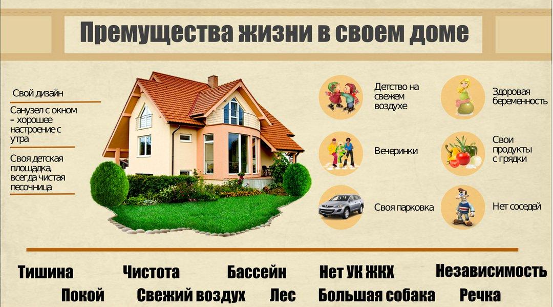Что такое таунхаус, чем отличается от дома, таунхаус преимущества и недостатки, чем отличается таунхаус от квартиры