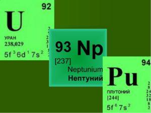 Плутоний-239 — википедия. что такое плутоний-239