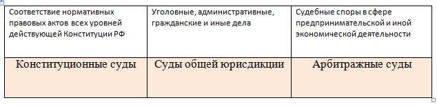 Правительство российской федерации — википедия. что такое правительство российской федерации