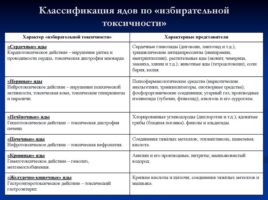 Топ-5 самых канцерогенных продуктов // нтв.ru