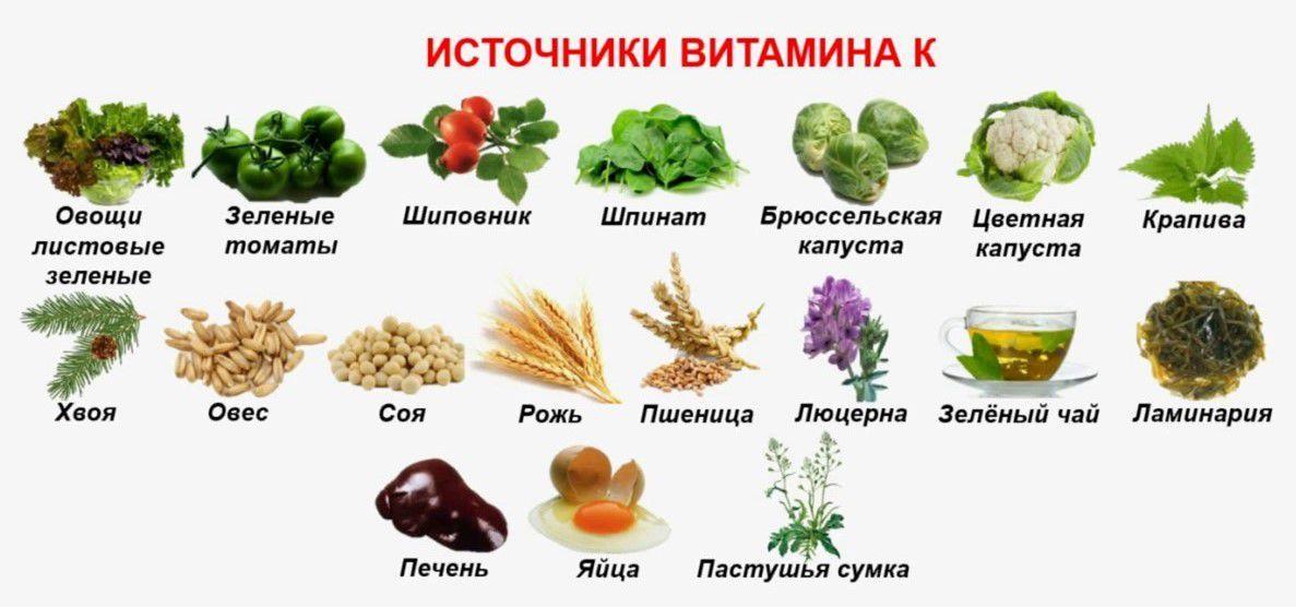 Продукты питания богатые витамином в3 - ниацин или витамин рр