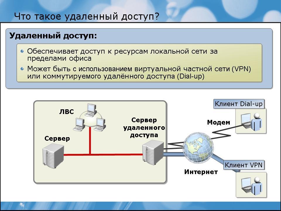 Типы локальных сетей и их характеристики