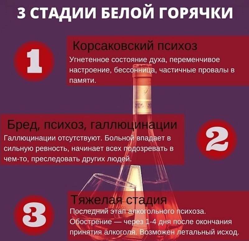 Что такое алкогольный делирий: причины проявления, характерные симптомы психоза при алкоголизме, способы лечения и неотложная помощь