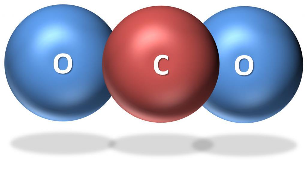 Диоксид углерода — википедия с видео // wiki 2