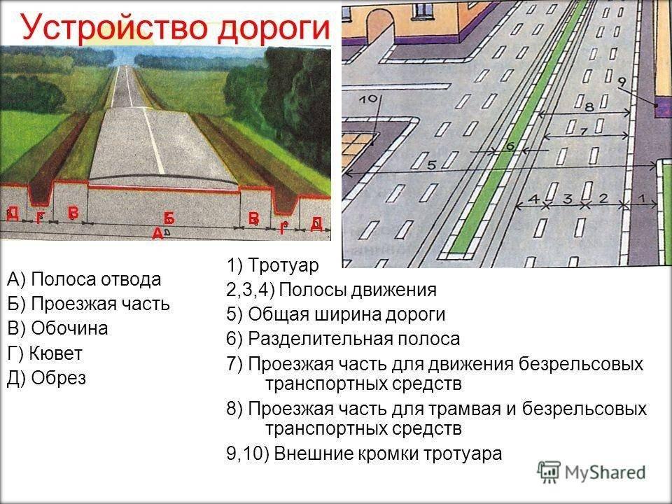 Определение в пдд: перекресток, прилегающая территория, населенный пункт, пешеходный переход, железнодорожный переезд,  автомагистраль с комментариями