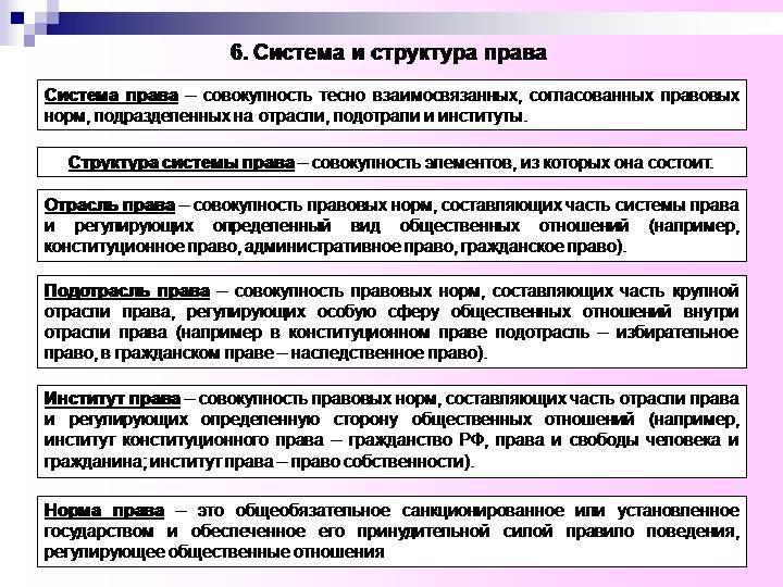 Что включает в себя система права в россии?