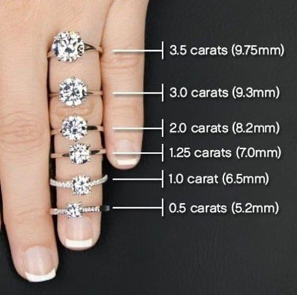 Масса бриллиантов или каратность: как оценивается стоимость |