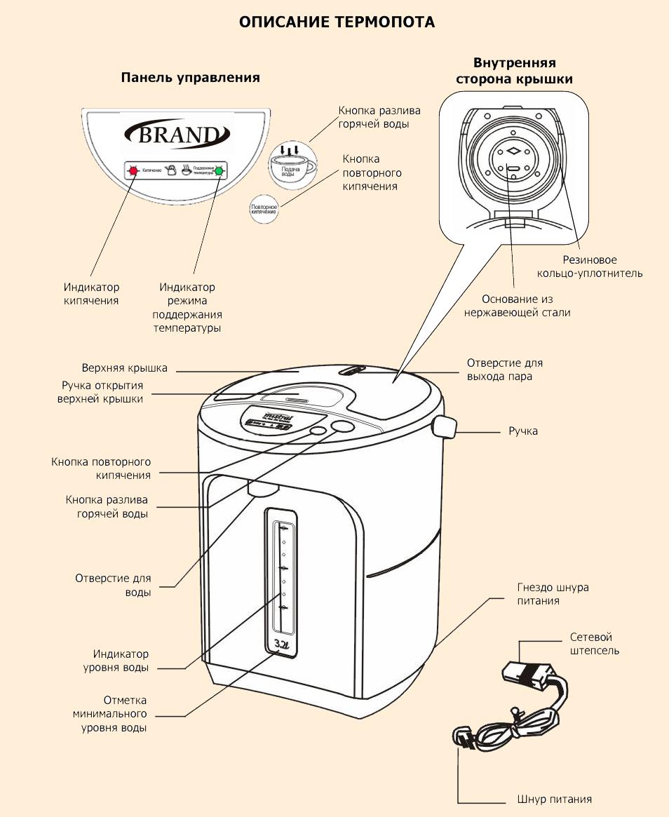 Как выбрать термопот. рекомендации эксперта. виды термопотов
