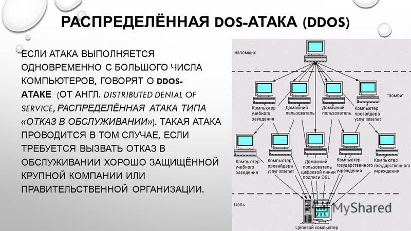 Что такое ddos атака, как найти источники и защитить от нее свой сайт?