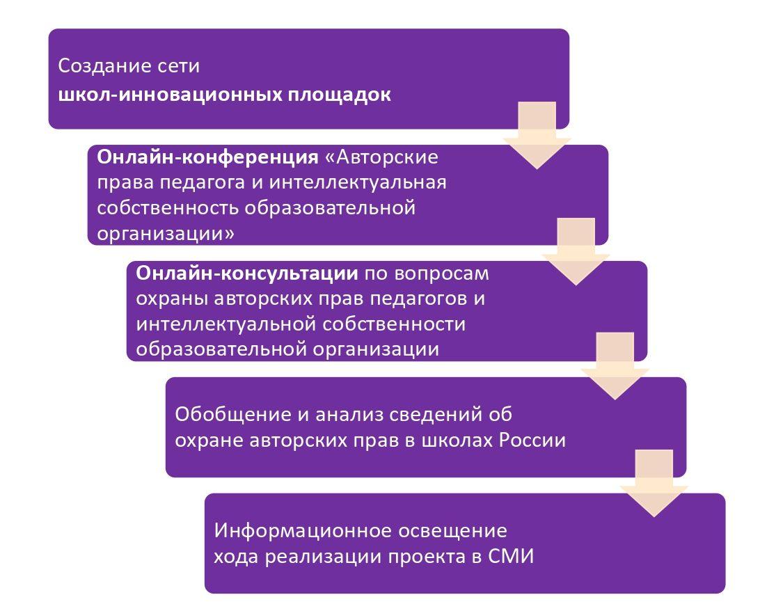 Общеобразовательное учреждение - это... общеобразовательное учреждение: описание, виды и особенности