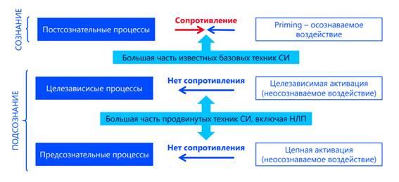 Часть i. что такое социальная инженерия и кто такие социальные хакеры