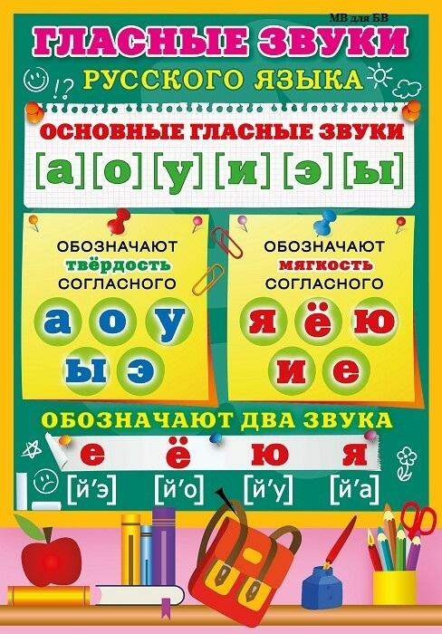 Сколько звуков в русском алфавите?