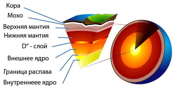 Литосферная плита