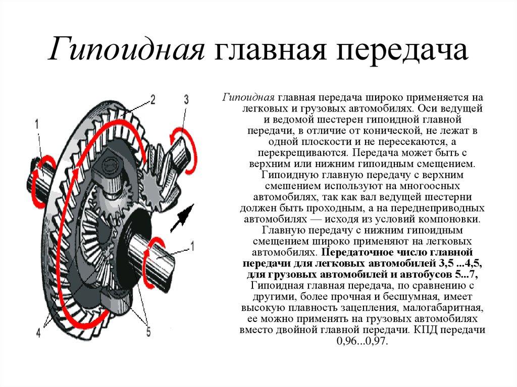 Гипоидная передача — википедия