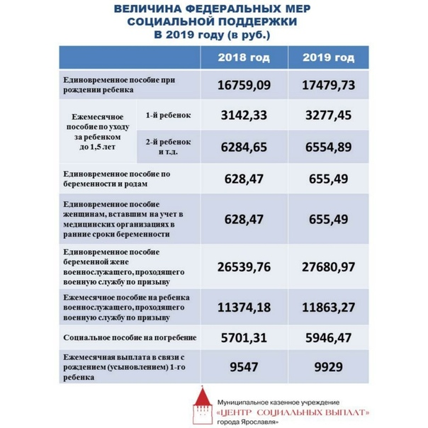 С 1 июля появятся новые выплаты на детей. кто и в каком порядке сможет их получить