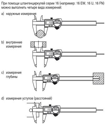 ≡ как пользоваться штангенциркулем ᐈ примеры! что такое штангенциркуль — «inger»