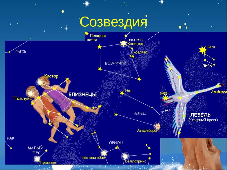 Что такое созвездие? - other