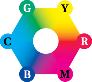 Что такое rgb, cmyk, hsv+hsl, lab — цветовые модели и параметры