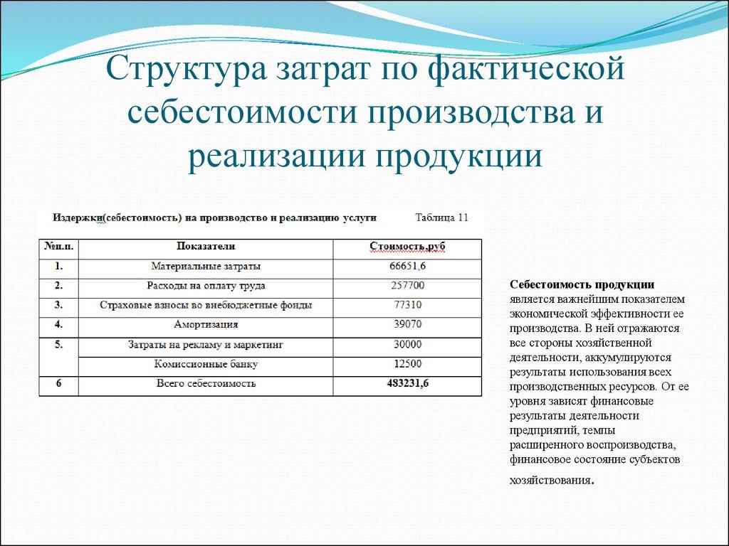 Калькуляция стоимости услуг: образец, способы и порядок расчета