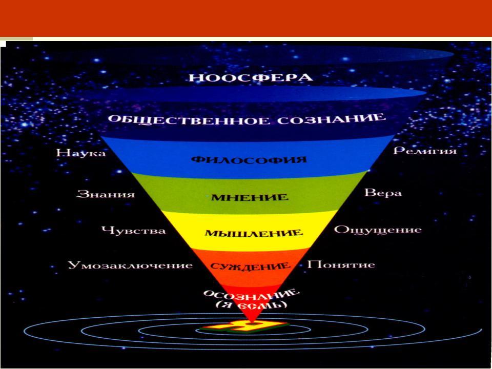 Ноосфера | s.t.a.l.k.e.r. wiki | fandom