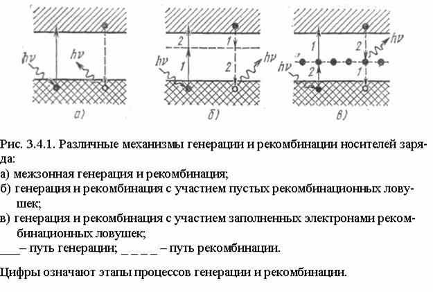 Сайт-специфическая рекомбинация - site-specific recombination - qwe.wiki
