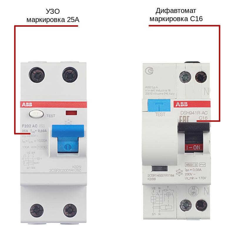 Как отличить узо от дифавтомата визуально