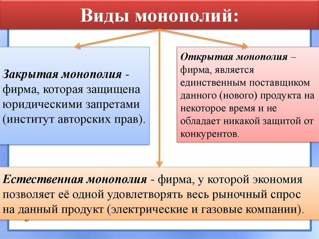 Игра монополия настольная - инструкция