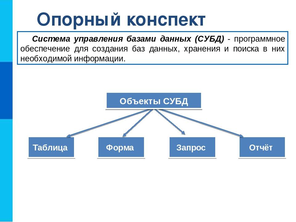 Введение в объектно-ориентированные базы данных / хабр