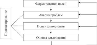 Образовательные проекты: темы, разработки, примеры :: syl.ru
