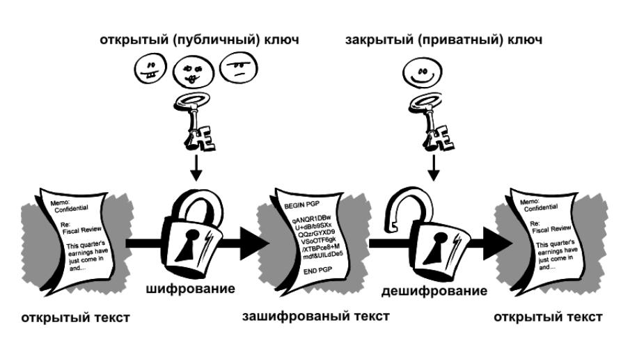 Что такое приват в инстаграме — способы как сделать аккаунт