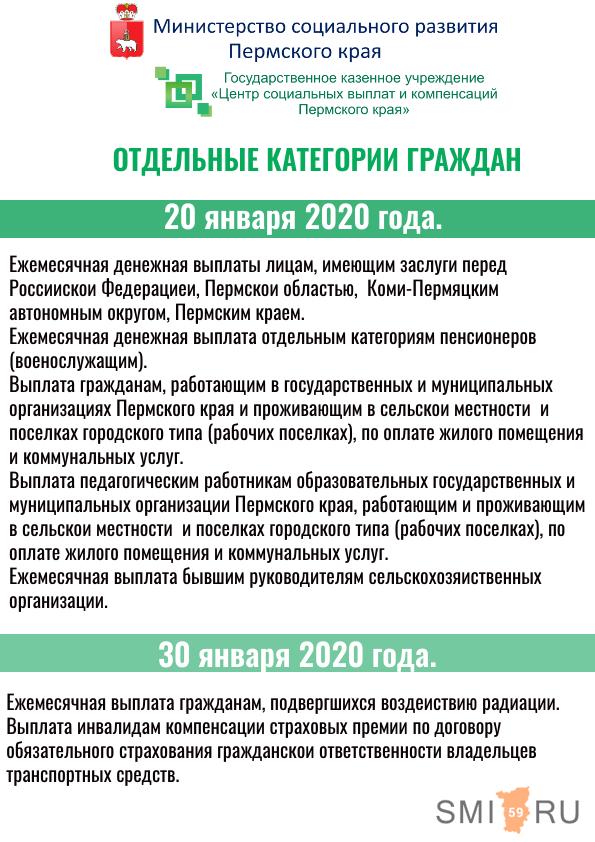 Компенсационные выплаты в 2020 году