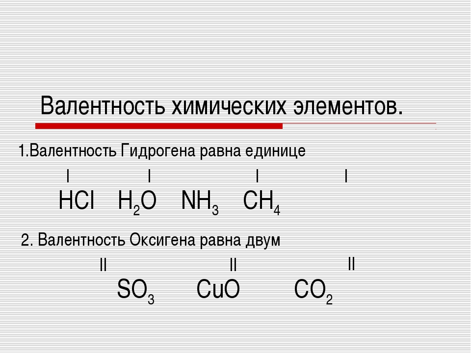 Как определить валентность по таблице менделеева и как она изменяется | tvercult.ru