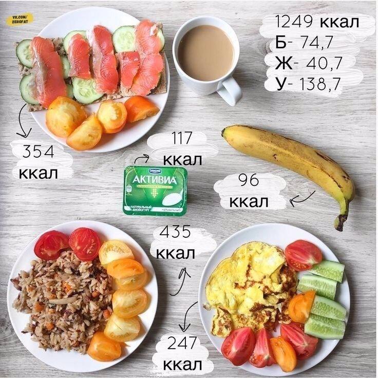 Что такое дефицит калорий и как его создать