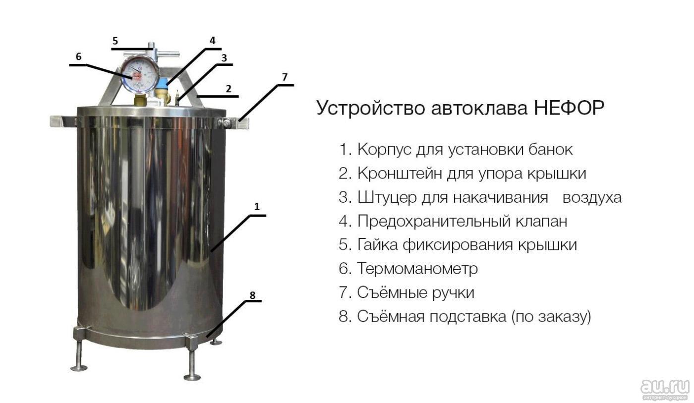Автоклав для обработки пищевых продуктов: принцип работы, инструкция, изготовление своими руками