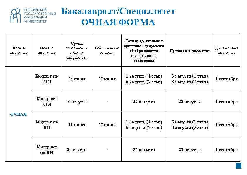 Бакалавриат и специалитет – в чем разница - study in russia