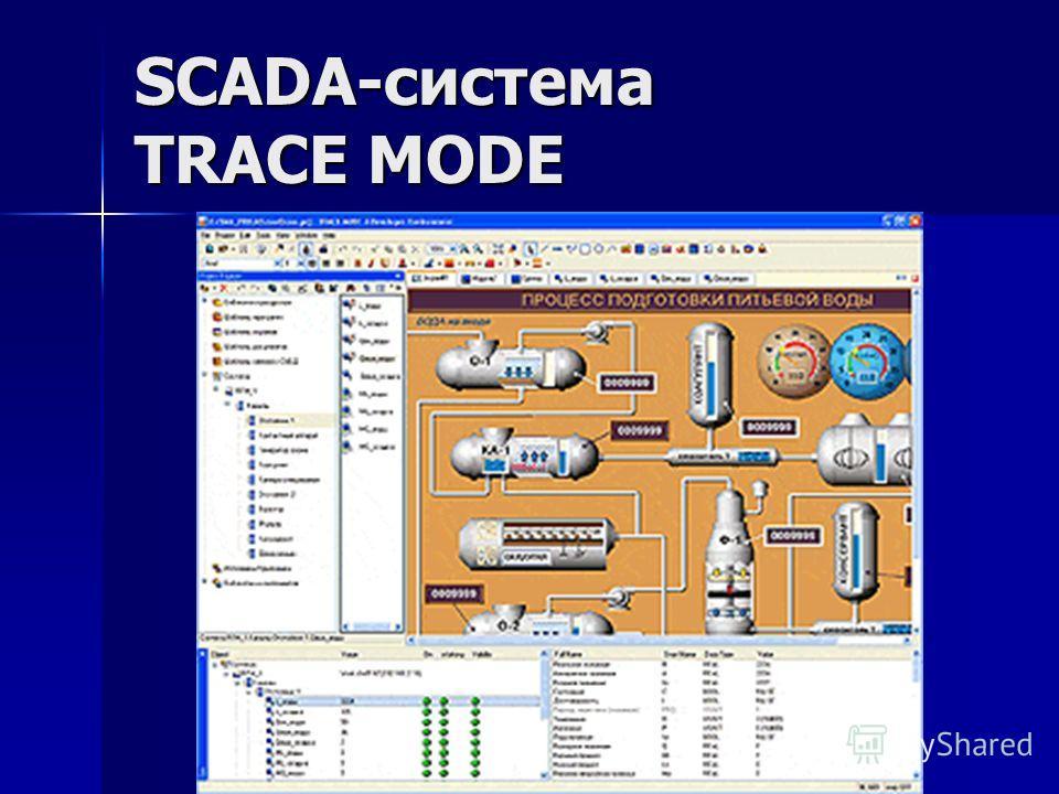 Интерфейс проекта master scada