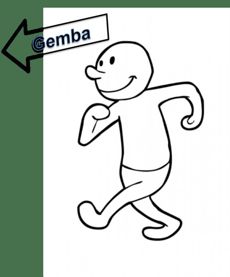 Гемба - что это такое? уникальный подход японского менеджмента