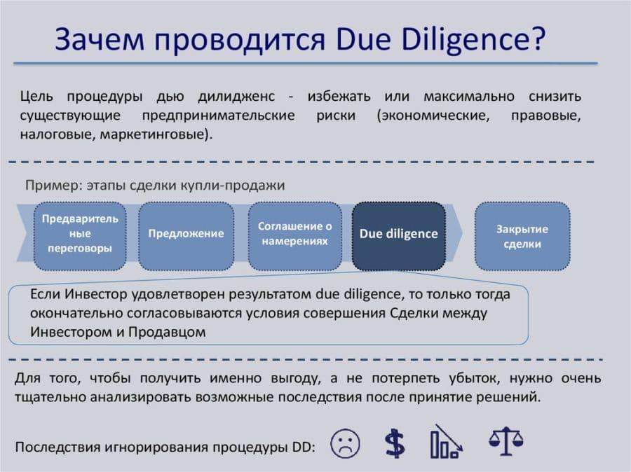 Legal due diligence как комплексная юридическая проверка планируемой сделки
