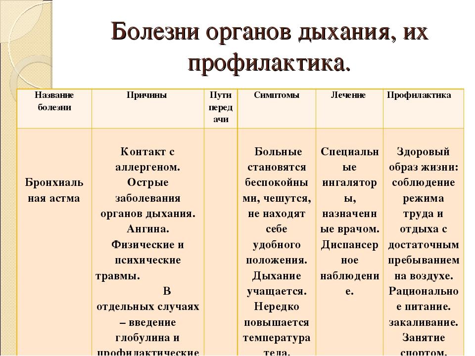 Алкалоз и ацидоз: причины, симптомы, лечение и профилактика - sammedic.ru